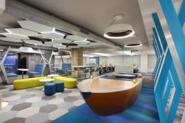 【办公室装修视觉艺术】办公室装修设计中的视觉艺术_康蓝装饰公司